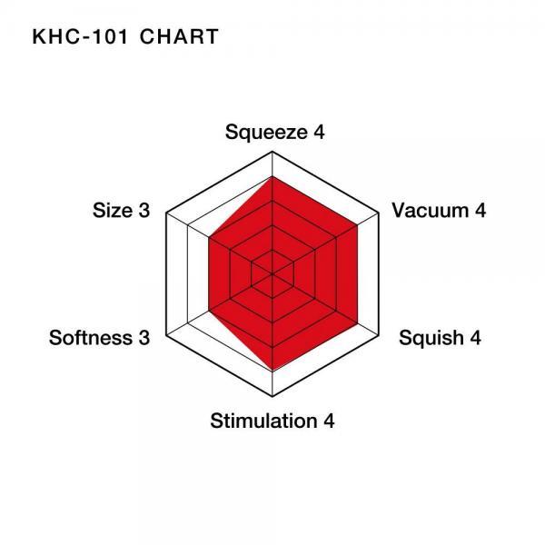 Tenga Keith Haring Deep Throat Original Vacuum Cup
